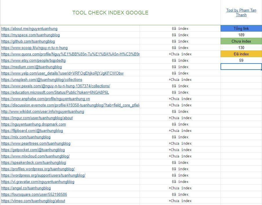 check index google